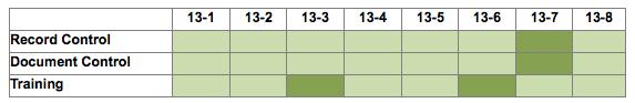 audit schedule 1